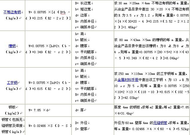 钢材理论重量计算公式